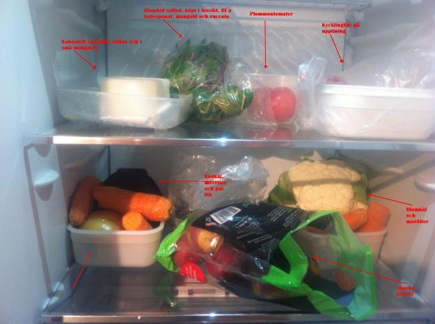 Min plats i kylskåpet på kontoret