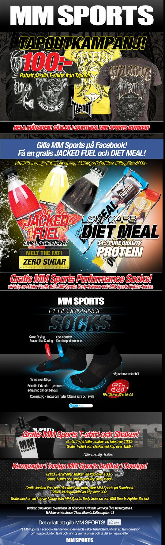 MM Sports senaste kampanj