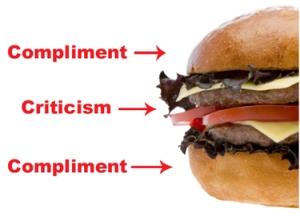 Kommunicera som en hamburgare
