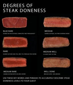 steak-doness